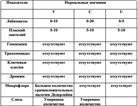 Сдеть анализ на наличие вируса в крови ребенку бесплатные анализы в москве общий анализ крови
