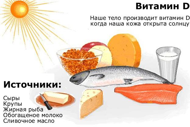 Содержание витамина D