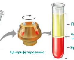 Показатель гематокрита повышен — возможные причины