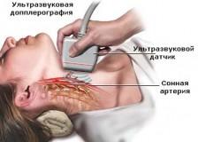 Некоторые особенности подготовки к УЗИ щитовидной железы