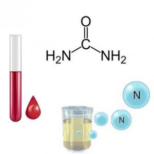 Химическая формула карбамида